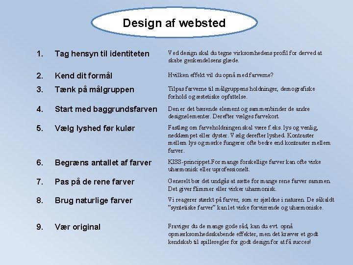 Design af websted 1. Tag hensyn til identiteten Ved design skal du tegne virksomhedens