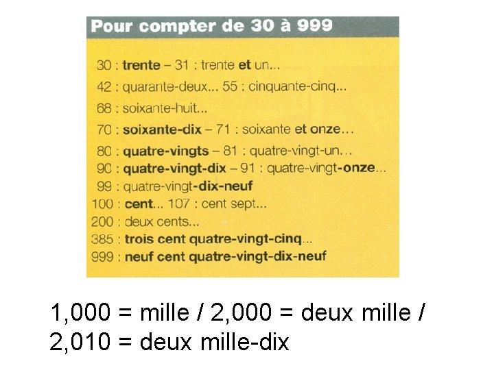 1, 000 = mille / 2, 000 = deux mille / 2, 010 =