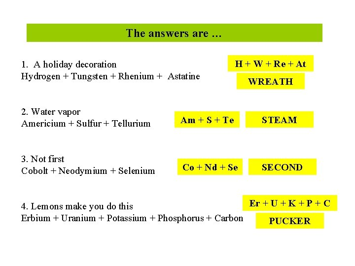 The answers are … 1. A holiday decoration Hydrogen + Tungsten + Rhenium +