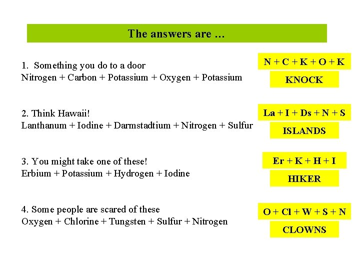 The answers are … 1. Something you do to a door Nitrogen + Carbon