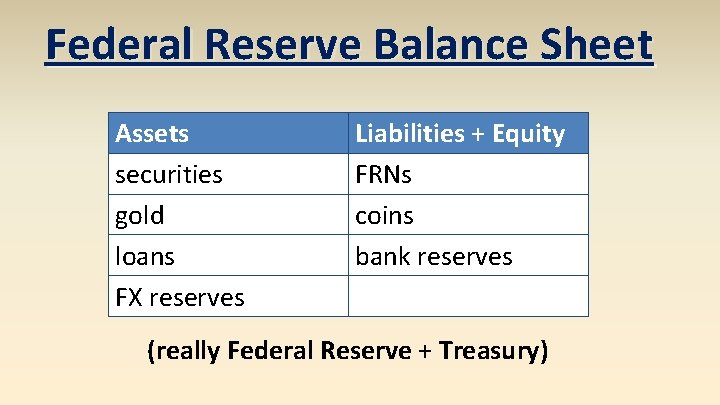 Federal Reserve Balance Sheet Assets securities gold loans FX reserves Liabilities + Equity FRNs