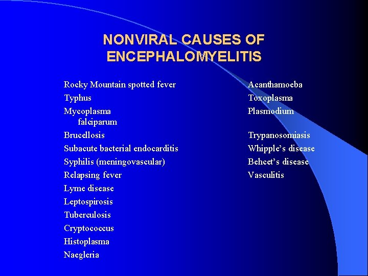 NONVIRAL CAUSES OF ENCEPHALOMYELITIS Rocky Mountain spotted fever Typhus Mycoplasma falciparum Brucellosis Subacute bacterial