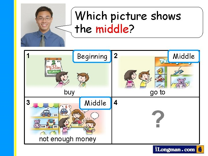 Which picture shows the middle? Beginning 2 1 buy 3 Middle go to Middle