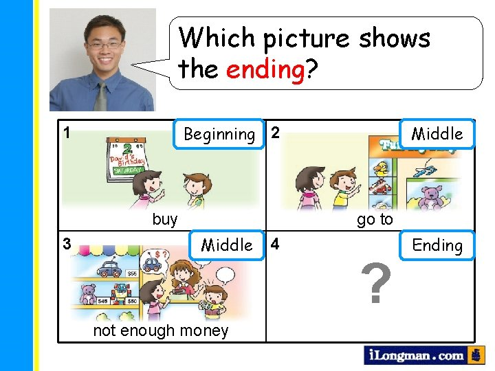 Which picture shows the ending? Beginning 2 1 buy 3 Middle go to Middle