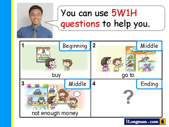 You can What can use you 5 W 1 H write about in each