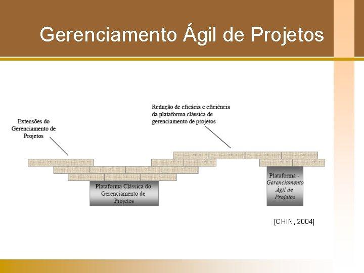 Gerenciamento Ágil de Projetos [CHIN, 2004]