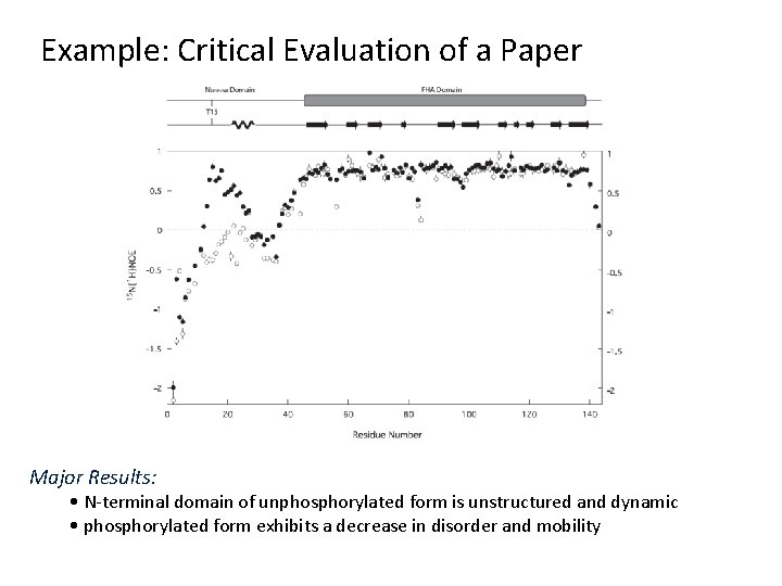 Example: Critical Evaluation of a Paper Major Results: • N-terminal domain of unphosphorylated form
