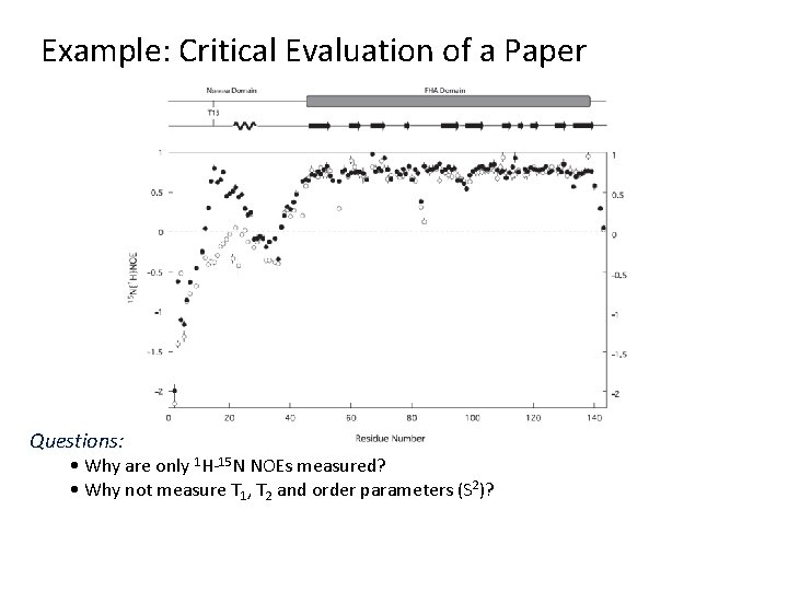 Example: Critical Evaluation of a Paper Questions: • Why are only 1 H-15 N