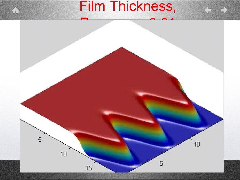 Film Thickness, Precursor=0. 01
