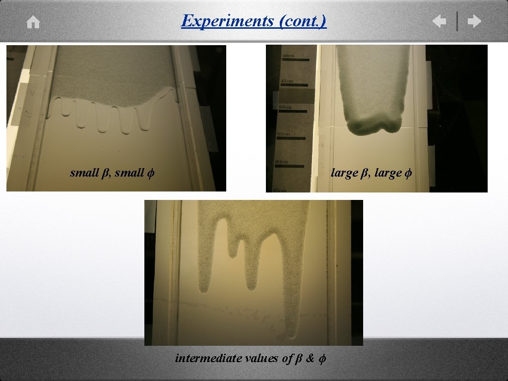 Experiments (cont. ) small β, small ϕ large β, large ϕ intermediate values of