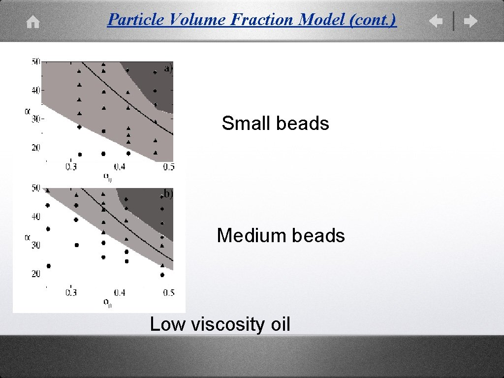 Particle Volume Fraction Model (cont. ) Small beads Medium beads Low viscosity oil
