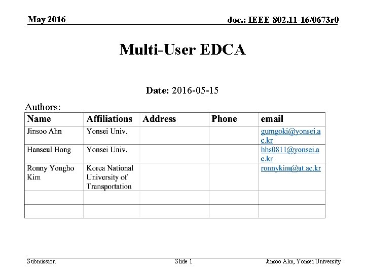 May 2016 doc. : IEEE 802. 11 -16/0673 r 0 Multi-User EDCA Date: 2016