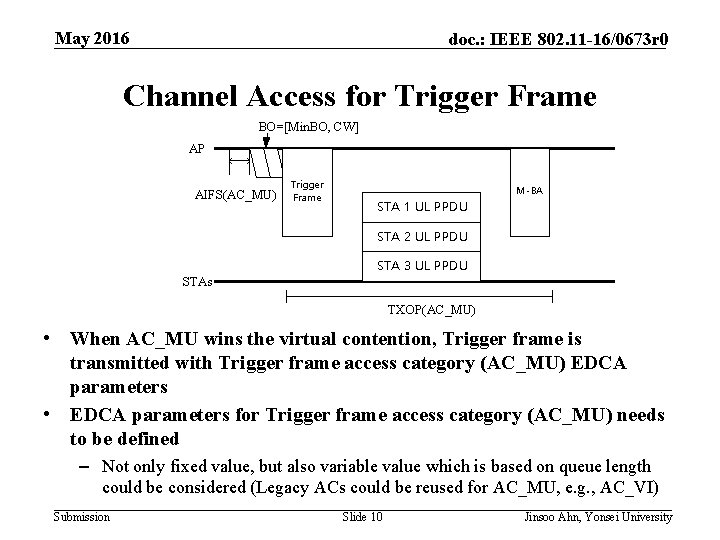 May 2016 doc. : IEEE 802. 11 -16/0673 r 0 Channel Access for Trigger