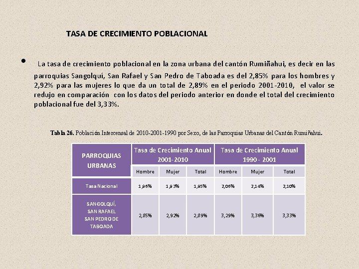TASA DE CRECIMIENTO POBLACIONAL • La tasa de crecimiento poblacional en la zona urbana