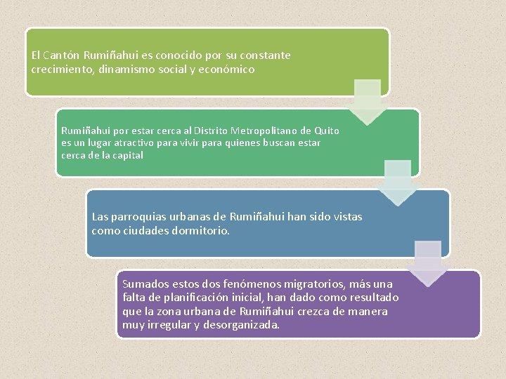 El Cantón Rumiñahui es conocido por su constante crecimiento, dinamismo social y económico Rumiñahui