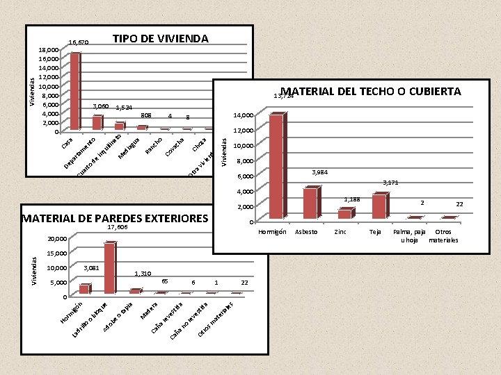 MATERIAL DEL TECHO O CUBIERTA 13, 724 3, 060 1, 524 808 4 8