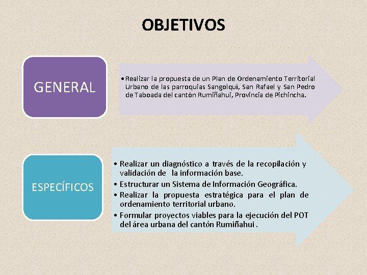 OBJETIVOS GENERAL ESPECÍFICOS • Realizar la propuesta de un Plan de Ordenamiento Territorial Urbano