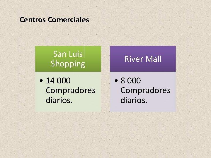 Centros Comerciales San Luis Shopping River Mall • 14 000 Compradores diarios. • 8