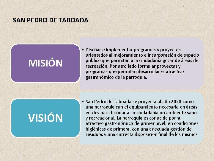 SAN PEDRO DE TABOADA MISIÓN • Diseñar e implementar programas y proyectos orientados al