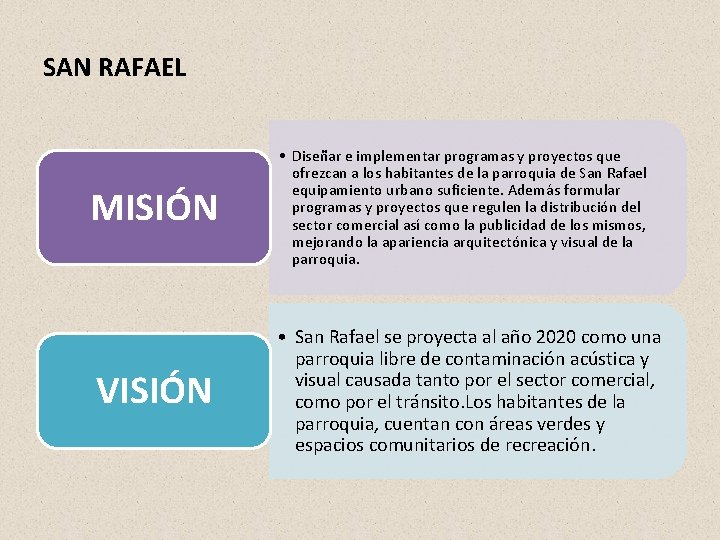 SAN RAFAEL MISIÓN VISIÓN • Diseñar e implementar programas y proyectos que ofrezcan a