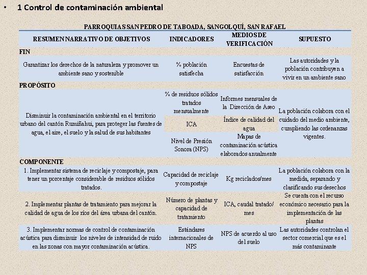 • 1 Control de contaminación ambiental PARROQUIAS SAN PEDRO DE TABOADA, SANGOLQUÍ, SAN