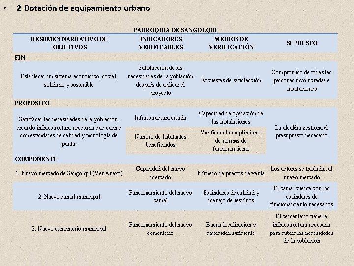 • 2 Dotación de equipamiento urbano PARROQUIA DE SANGOLQUÍ RESUMEN NARRATIVO DE OBJETIVOS
