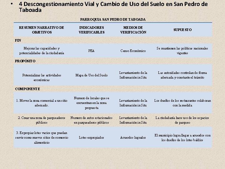• 4 Descongestionamiento Vial y Cambio de Uso del Suelo en San Pedro