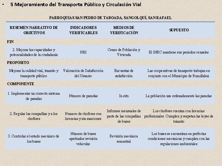 • 5 Mejoramiento del Transporte Público y Circulación Vial PARROQUIAS SAN PEDRO DE