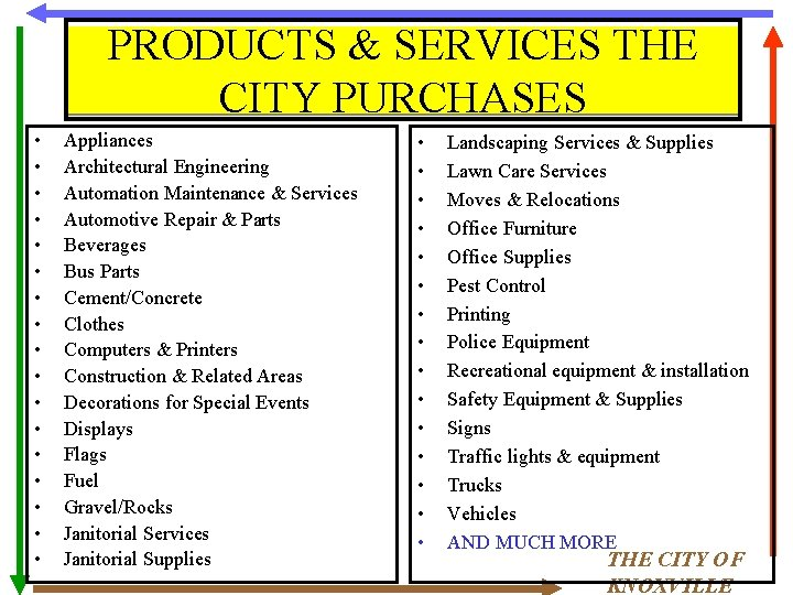 PRODUCTS & SERVICES THE CITY PURCHASES • • • • • Appliances Architectural Engineering