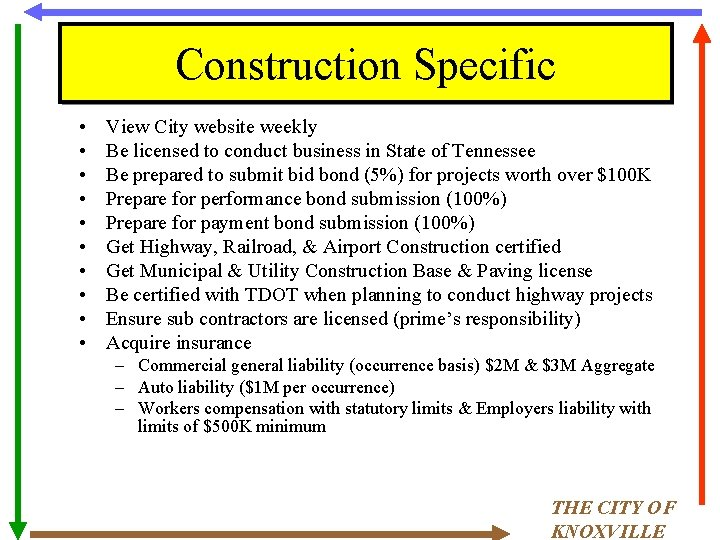 Construction Specific • • • View City website weekly Be licensed to conduct business