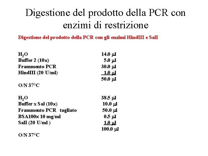 Digestione del prodotto della PCR con enzimi di restrizione Digestione del prodotto della PCR