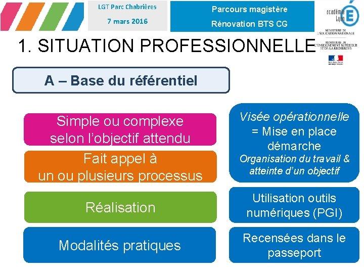 LGT Parc Chabrières Parcours magistère 7 mars 2016 Rénovation BTS CG 1. SITUATION PROFESSIONNELLE