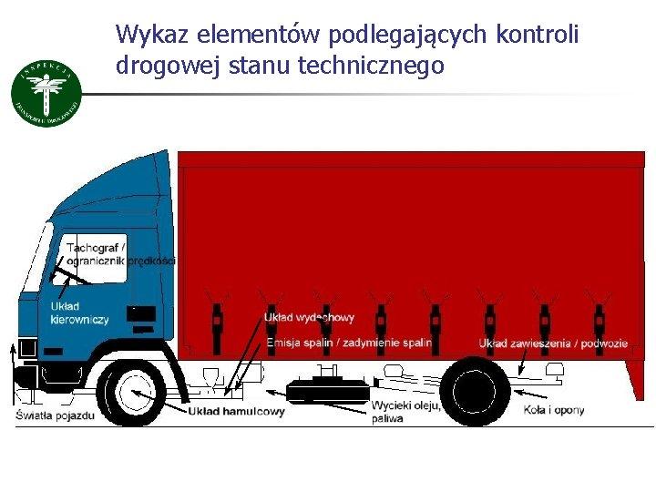 Wykaz elementów podlegających kontroli drogowej stanu technicznego