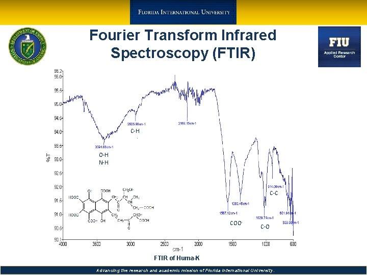 Fourier Transform Infrared Spectroscopy (FTIR) C-H O-H N-H C-C COO- C-O FTIR of Huma-K