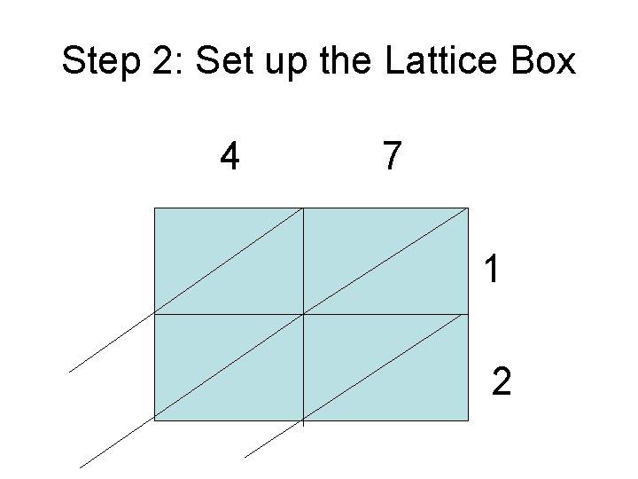 Step 2: Set up the Lattice Box 4 7 1 2