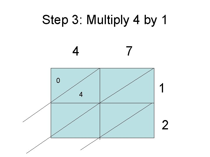 Step 3: Multiply 4 by 1 4 0 4 7 1 2