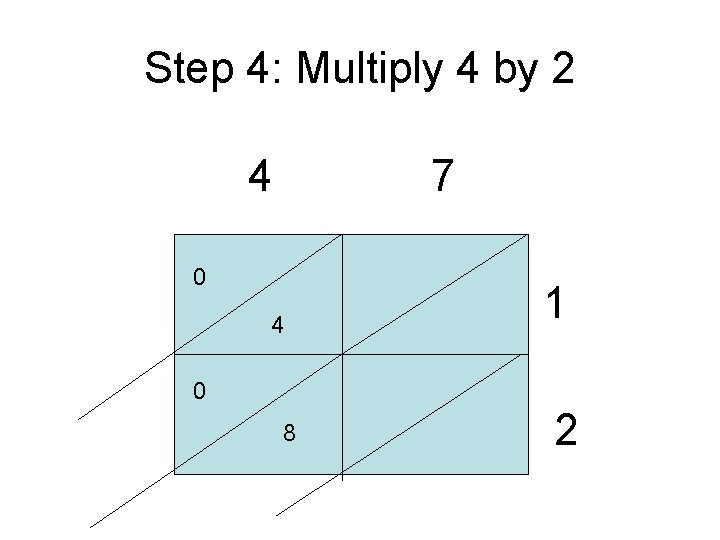 Step 4: Multiply 4 by 2 4 7 0 4 1 0 8 2