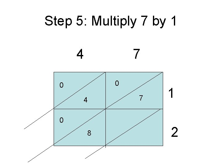 Step 5: Multiply 7 by 1 4 7 0 0 4 7 1 0