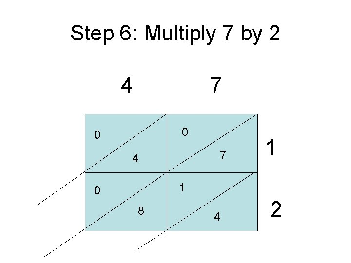 Step 6: Multiply 7 by 2 4 7 0 0 7 4 1 1