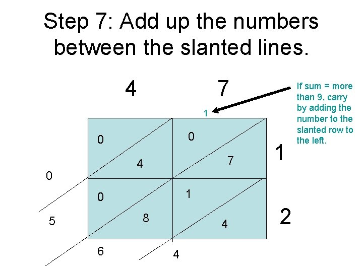 Step 7: Add up the numbers between the slanted lines. 4 7 1 0