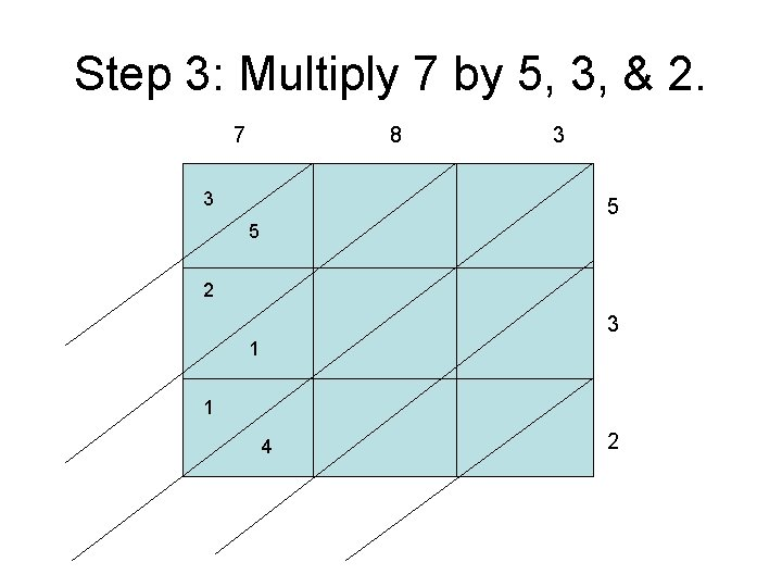 Step 3: Multiply 7 by 5, 3, & 2. 7 8 3 3 5