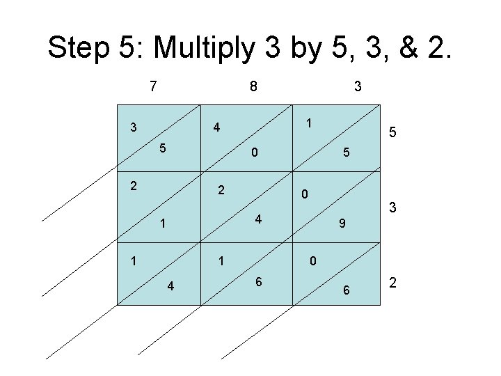 Step 5: Multiply 3 by 5, 3, & 2. 7 8 3 1 4