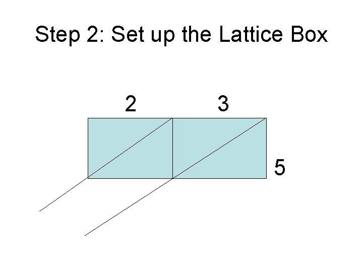 Step 2: Set up the Lattice Box 2 3 5