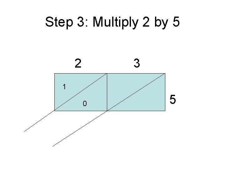 Step 3: Multiply 2 by 5 2 3 1 0 5