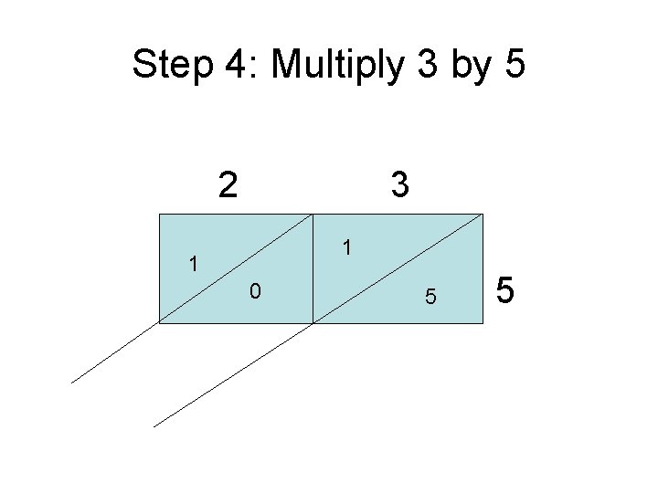 Step 4: Multiply 3 by 5 2 3 1 1 0 5 5