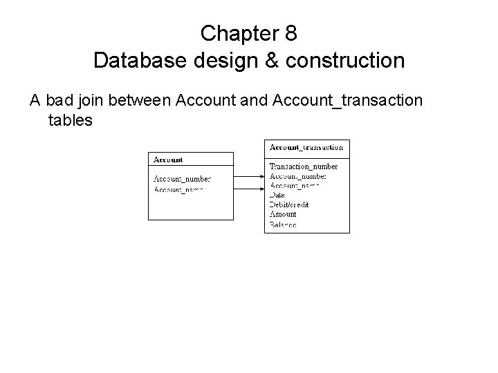 Chapter 8 Database design & construction A bad join between Account and Account_transaction tables