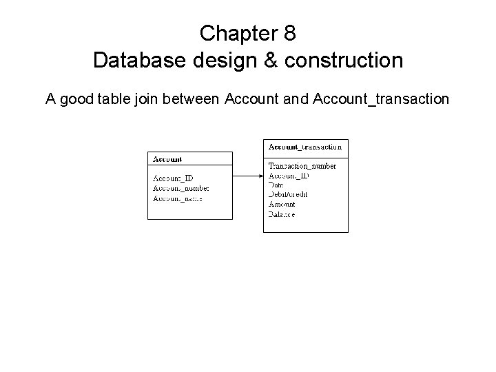 Chapter 8 Database design & construction A good table join between Account and Account_transaction