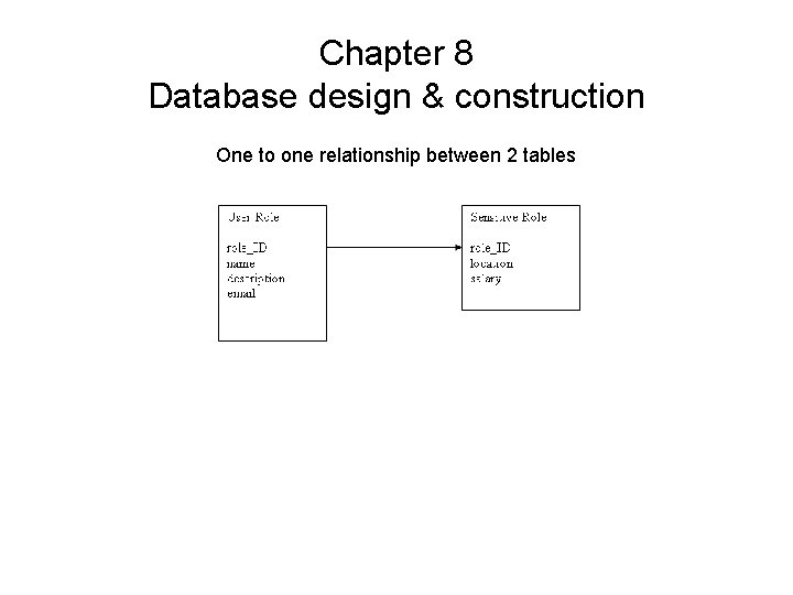 Chapter 8 Database design & construction One to one relationship between 2 tables