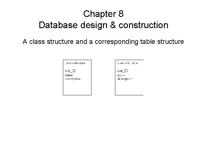 Chapter 8 Database design & construction A class structure and a corresponding table structure