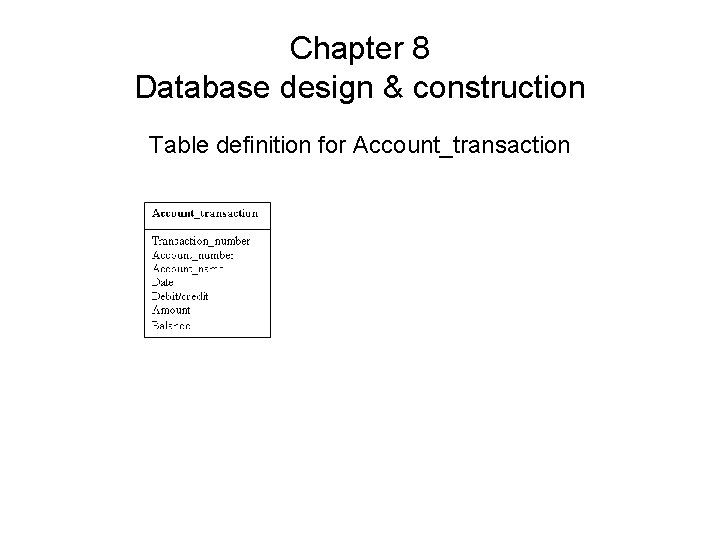 Chapter 8 Database design & construction Table definition for Account_transaction